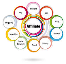 The Power of an Affiliate